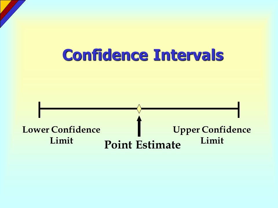 Lower Confidence Limit Upper Confidence Limit