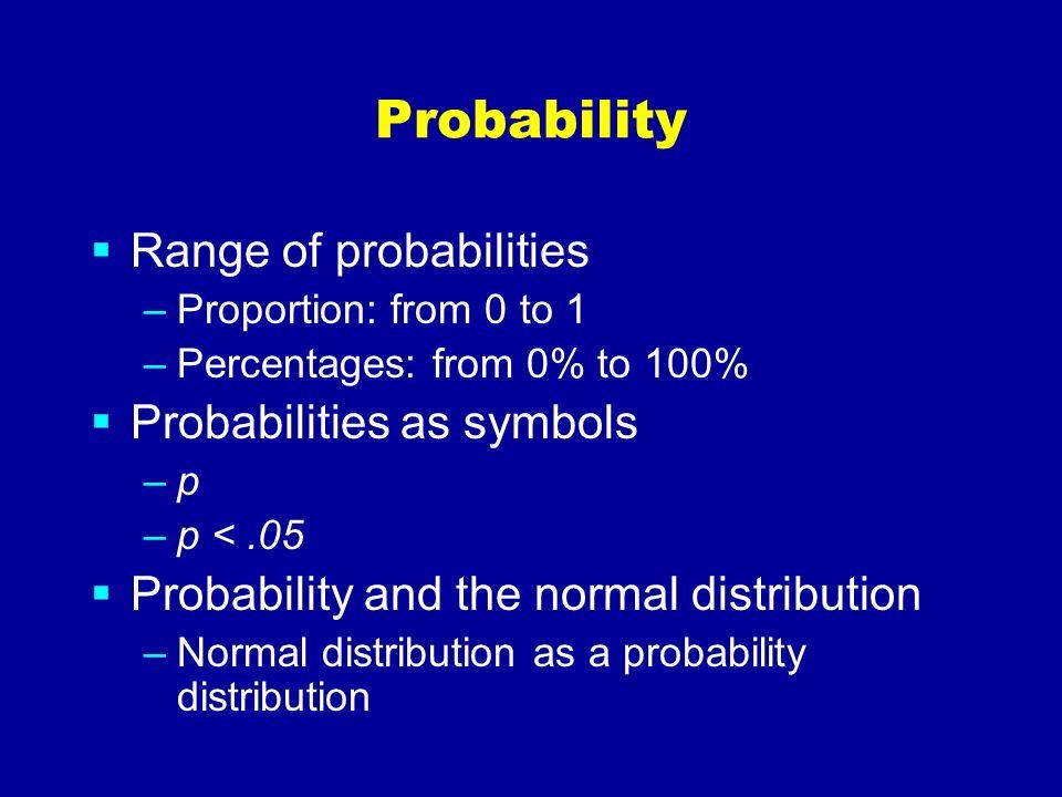 Probability Range of probabilities Probabilities as symbols
