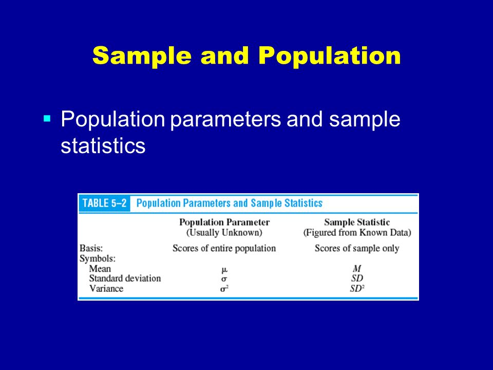 Sample and Population Population parameters and sample statistics