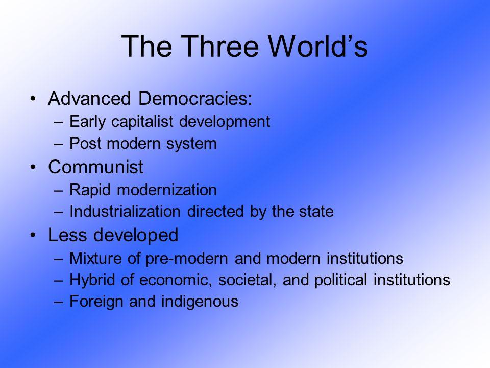 The Three World's Advanced Democracies: Communist Less developed