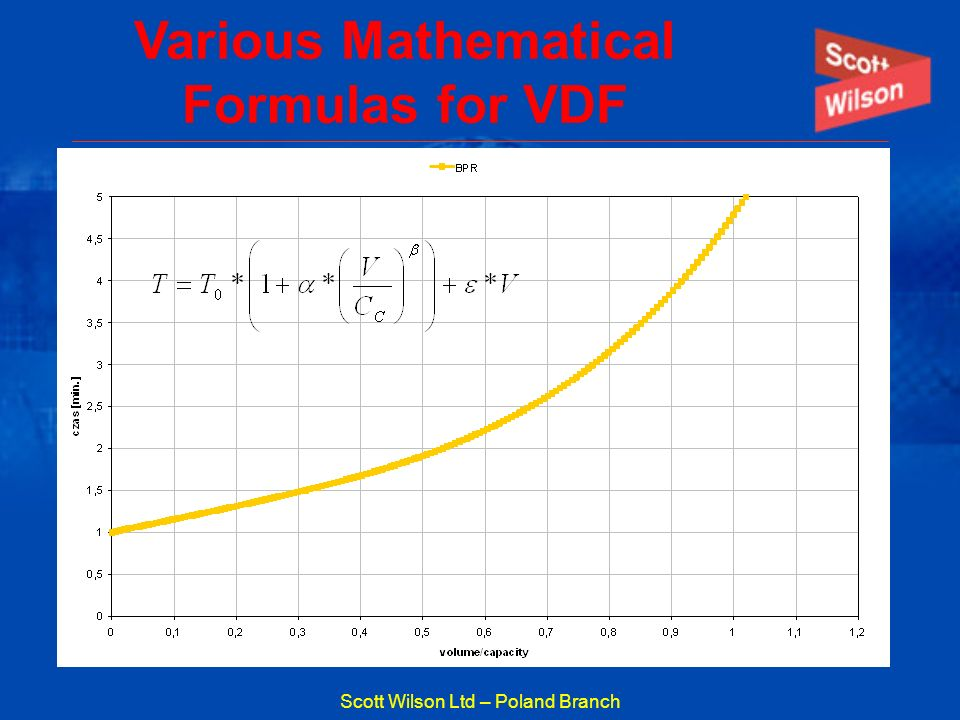 Various Mathematical Formulas for VDF