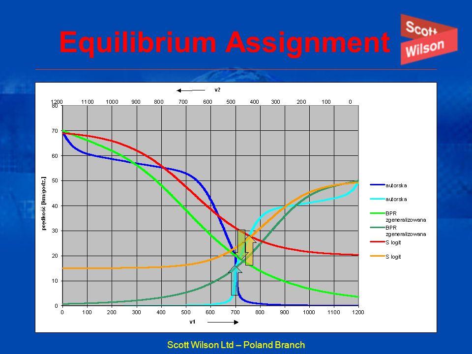 Equilibrium Assignment