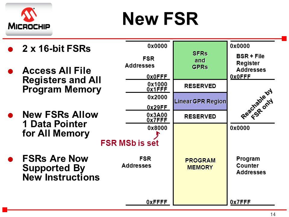 New FSR SFRs. and. GPRs. RESERVED. PROGRAM. MEMORY. 0x0000. 0x0FFF. 0x1000. 0x7FFF. 0x8000.