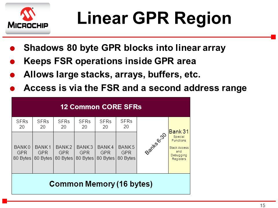 Linear GPR Region Shadows 80 byte GPR blocks into linear array