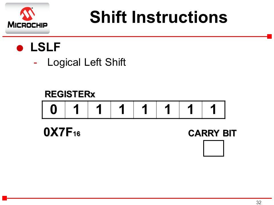 Shift Instructions 1 LSLF 0X7F16 Logical Left Shift REGISTERx
