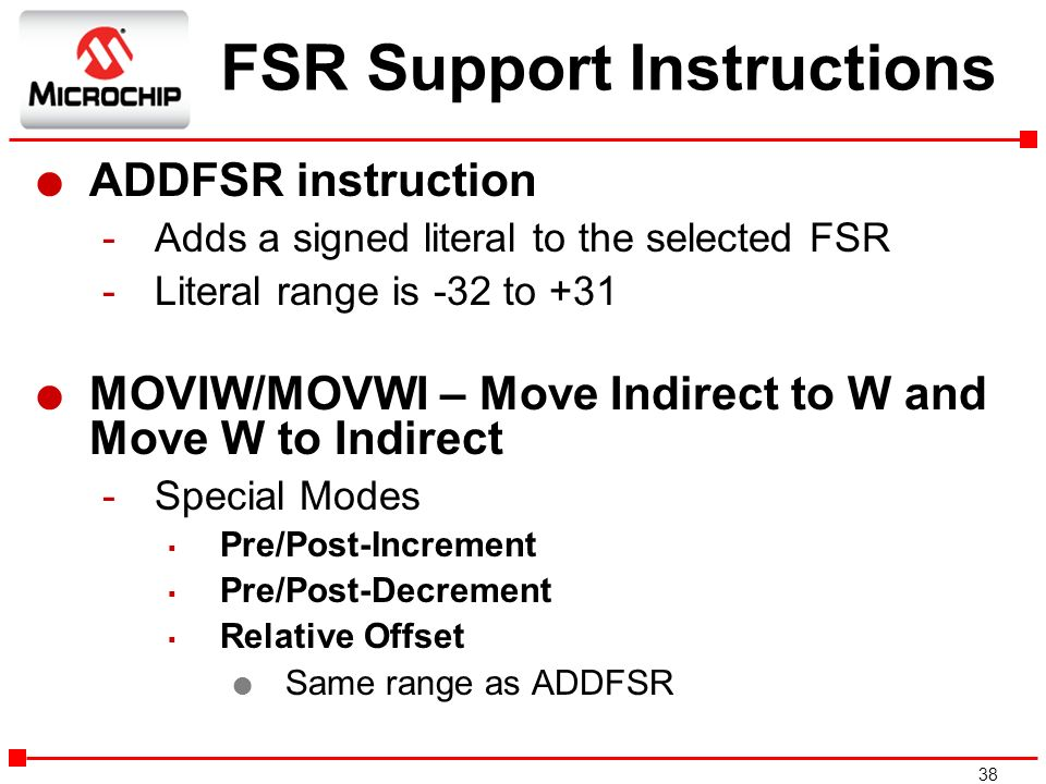 FSR Support Instructions