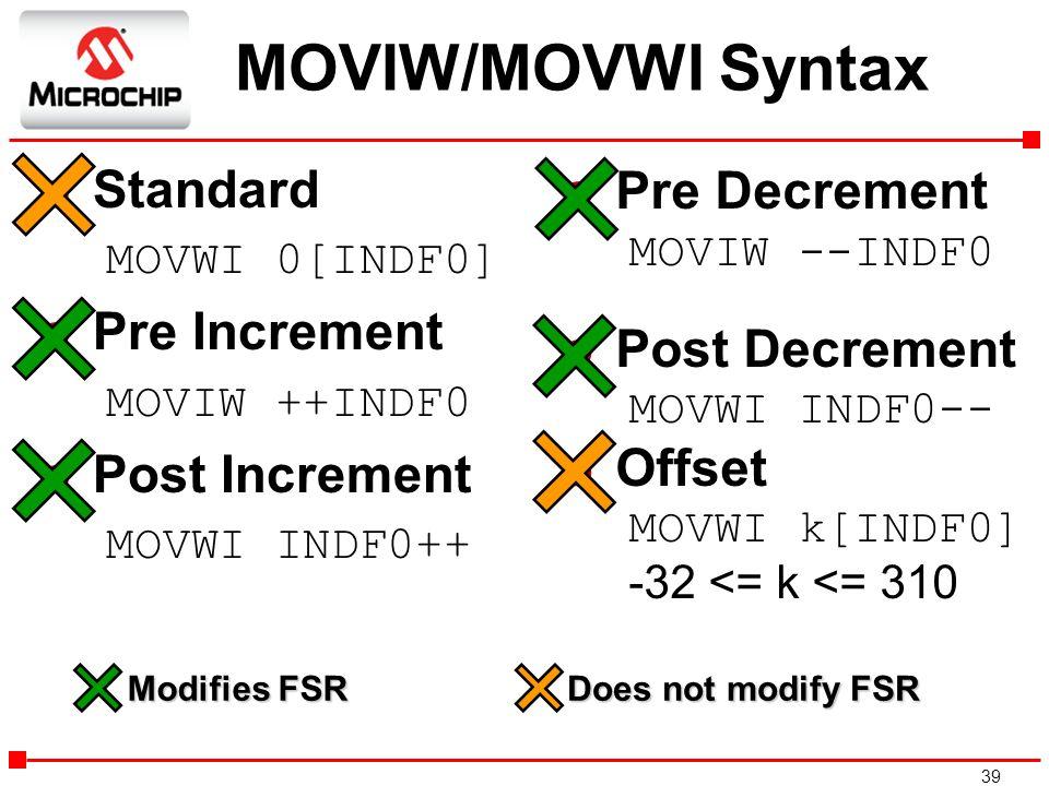 MOVIW/MOVWI Syntax Standard Pre Decrement Pre Increment Post Decrement