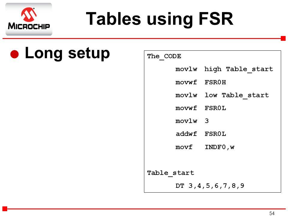 Tables using FSR Long setup The_CODE movlw high Table_start