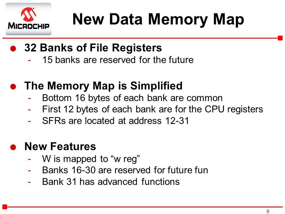 New Data Memory Map 32 Banks of File Registers