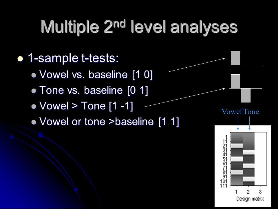 Multiple 2nd level analyses