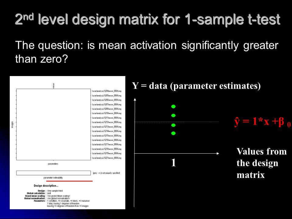 2nd level design matrix for 1-sample t-test