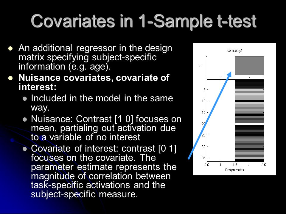Covariates in 1-Sample t-test
