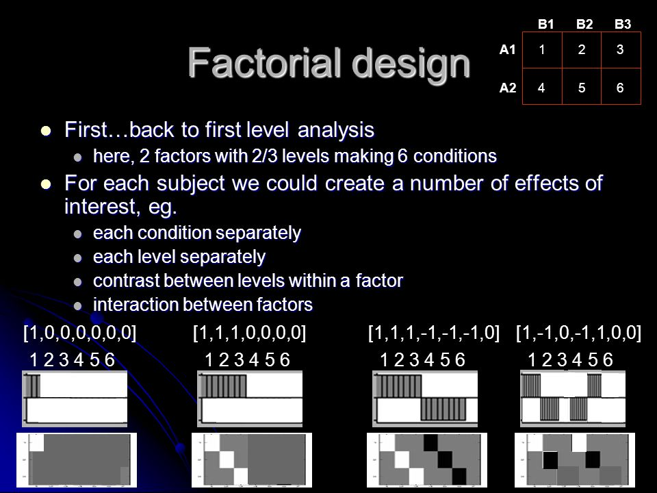 Factorial design First…back to first level analysis