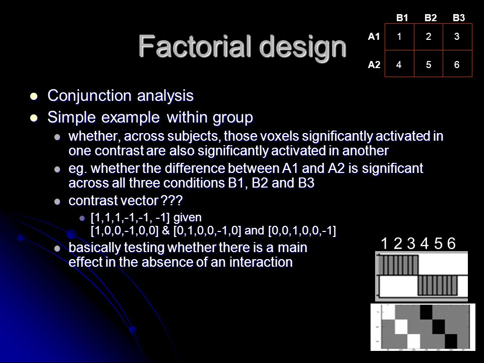 Factorial design Conjunction analysis Simple example within group