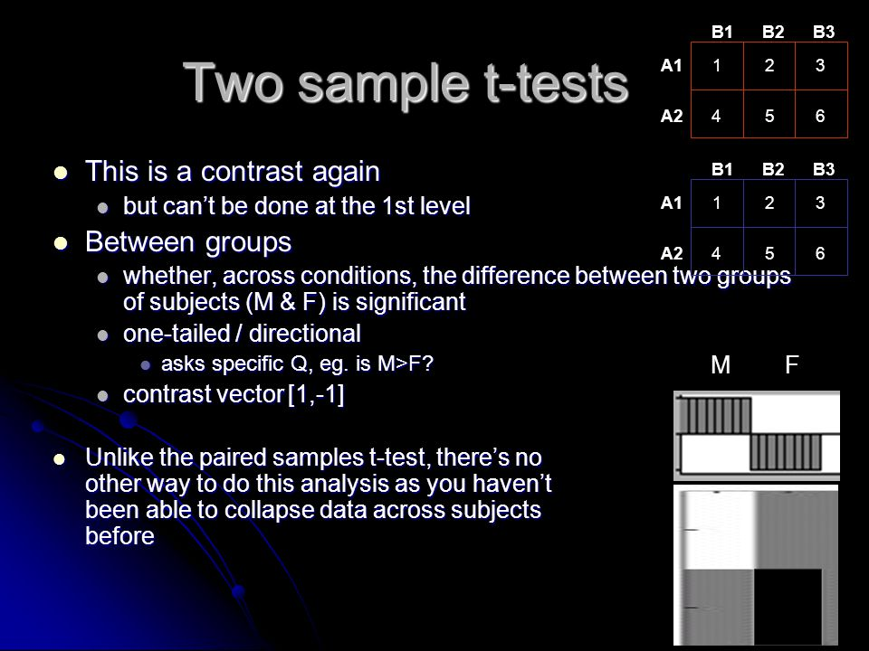 Two sample t-tests This is a contrast again Between groups