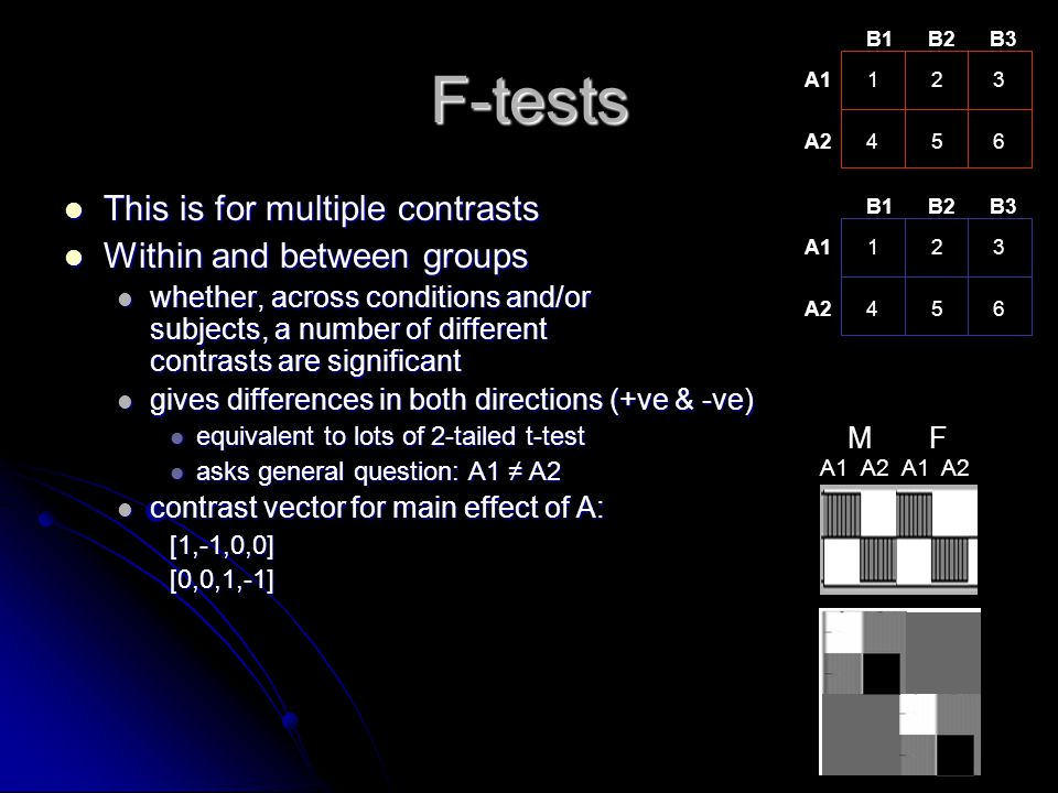 F-tests This is for multiple contrasts Within and between groups