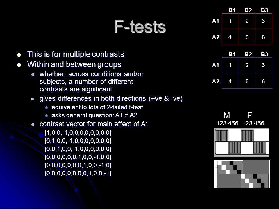 F-tests This is for multiple contrasts Within and between groups M F