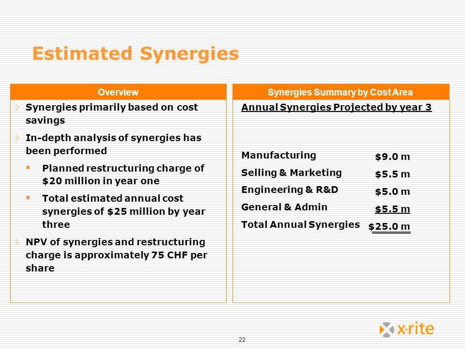 Synergies Summary by Cost Area