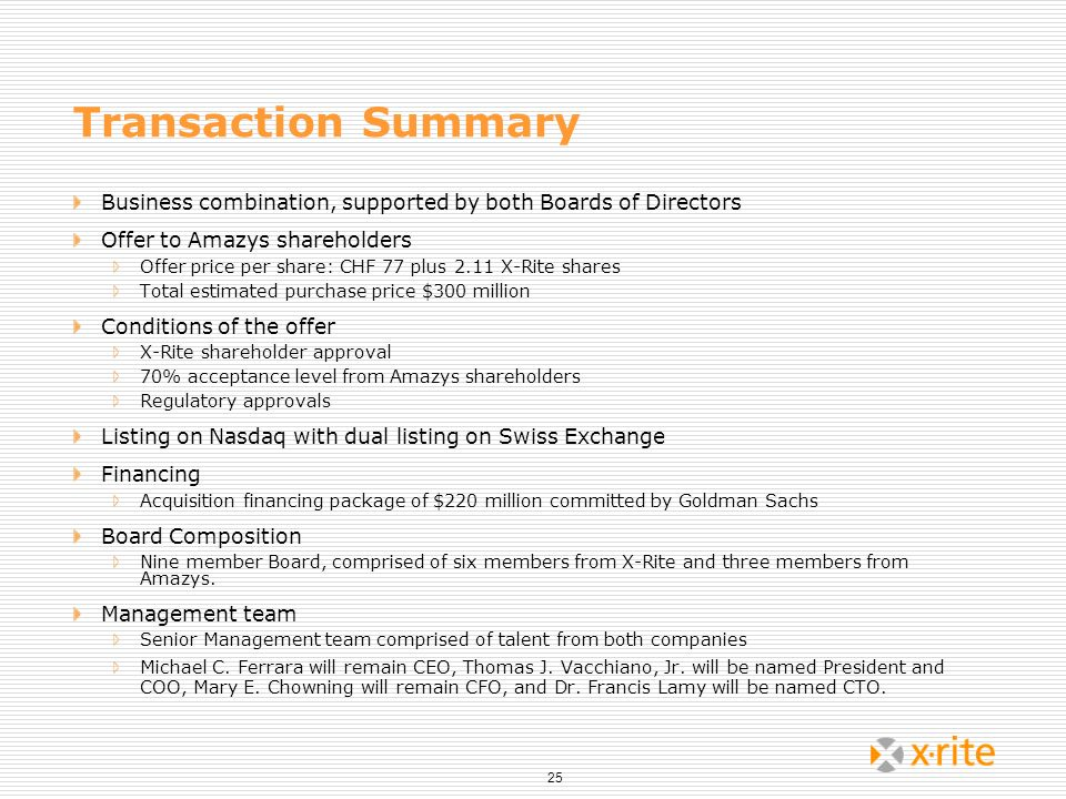 Transaction Summary Business combination, supported by both Boards of Directors. Offer to Amazys shareholders.