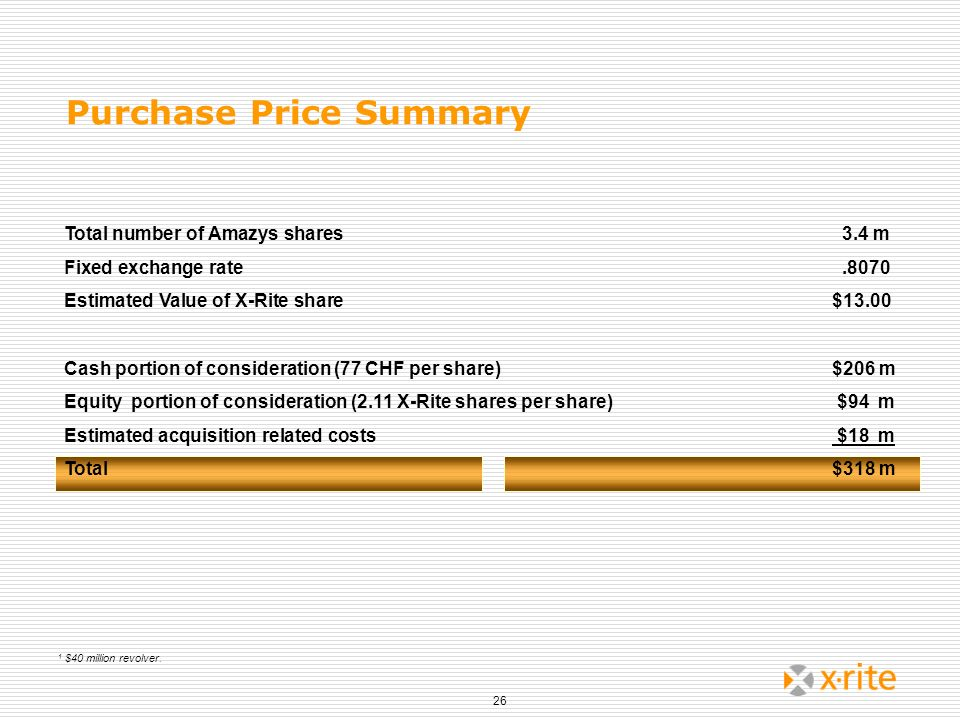 Purchase Price Summary