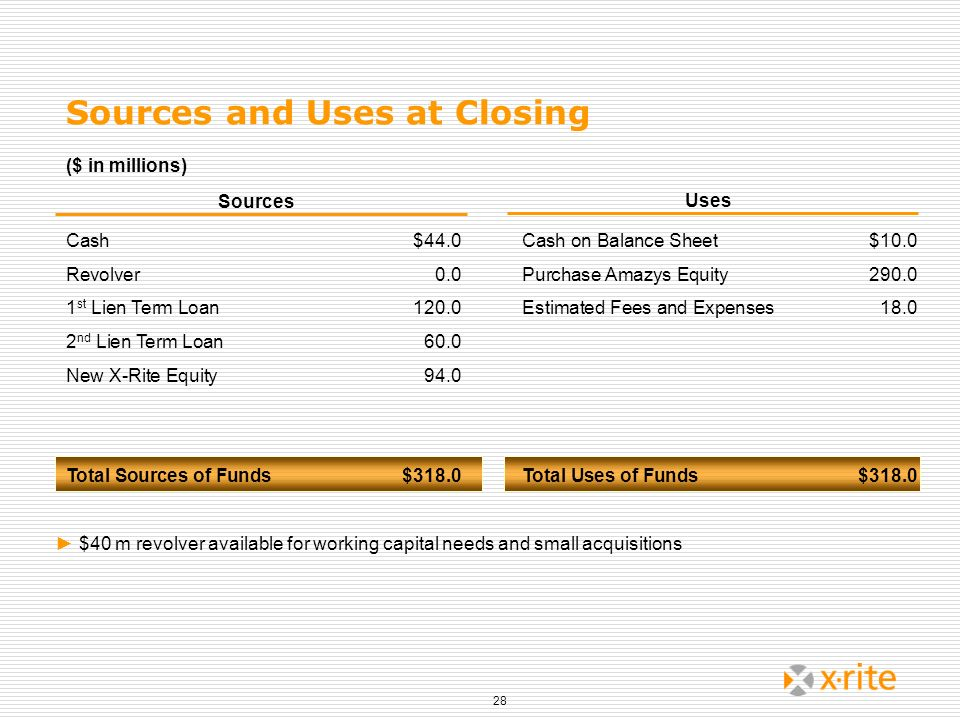 Sources and Uses at Closing