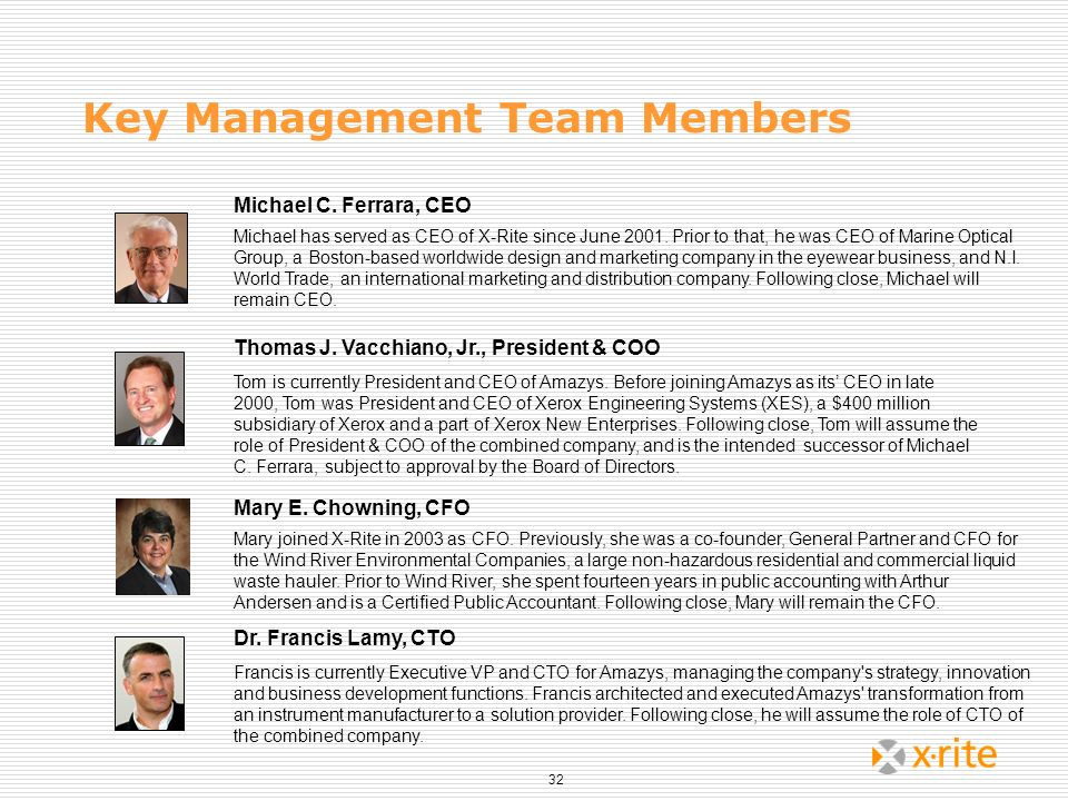 Key Management Team Members
