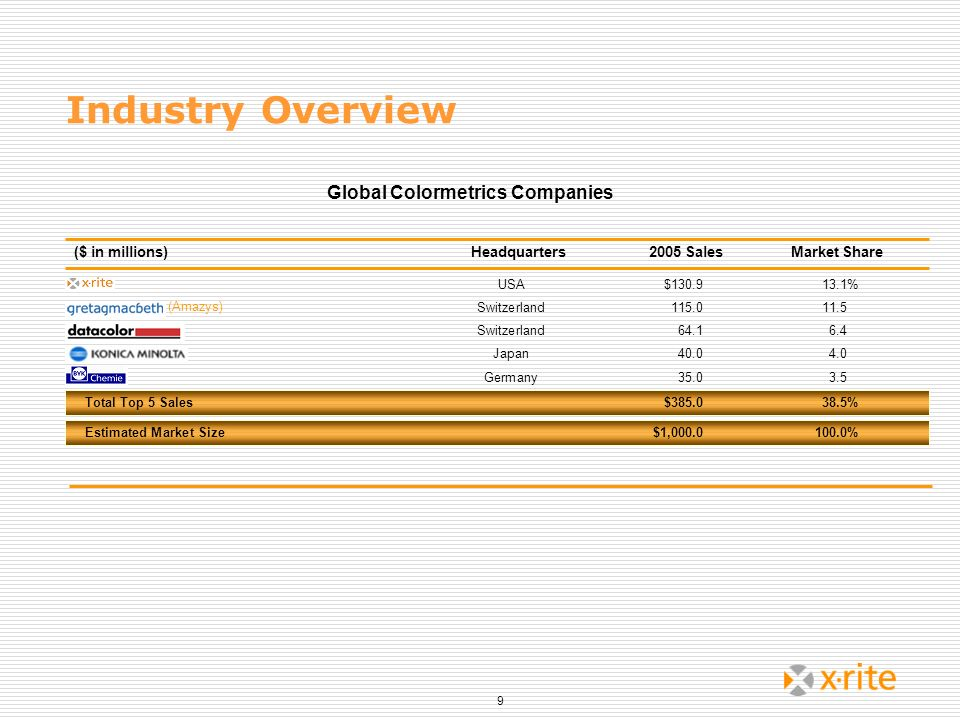 Global Colormetrics Companies