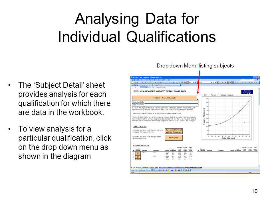 Analysing Data for Individual Qualifications