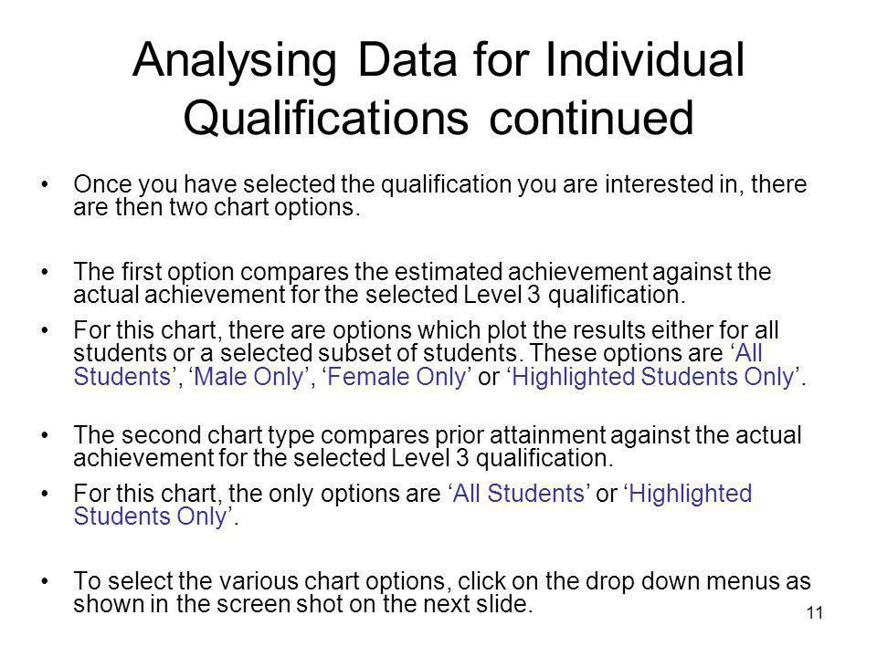 Analysing Data for Individual Qualifications continued