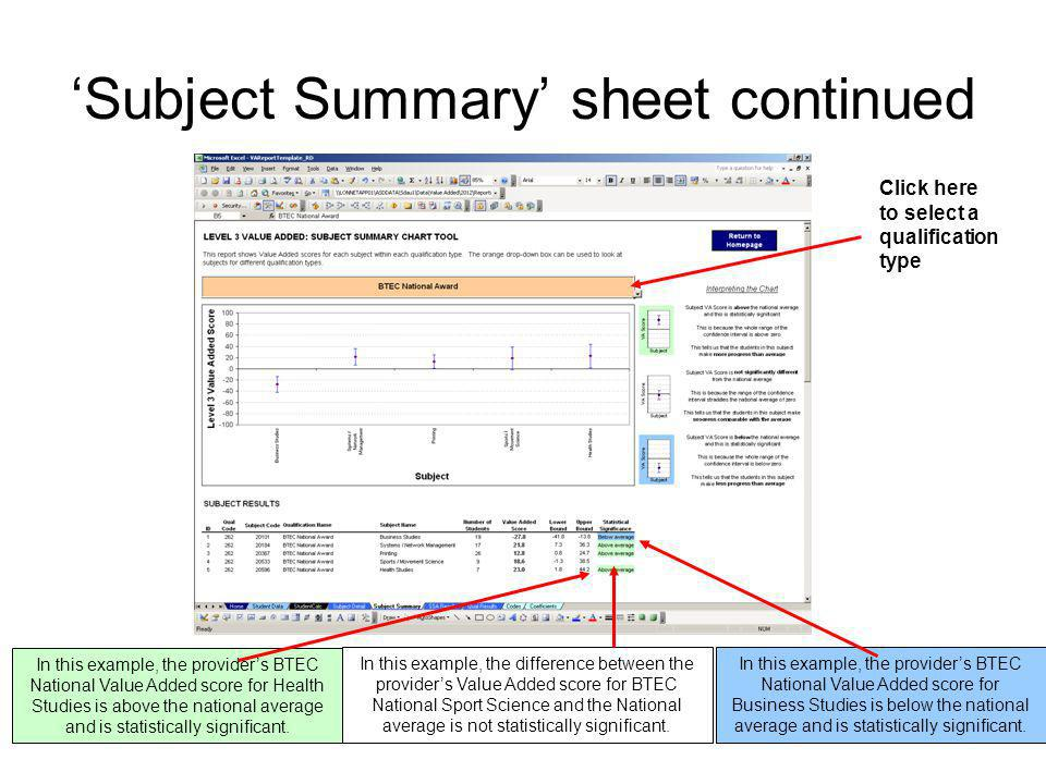 'Subject Summary' sheet continued