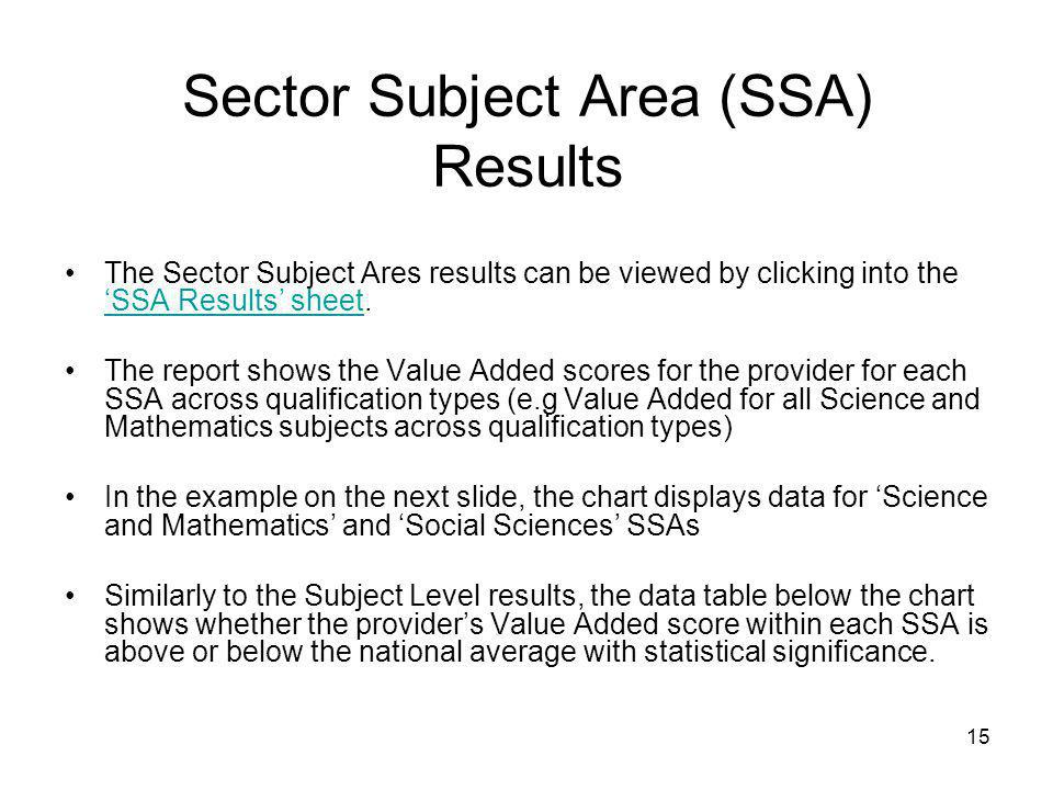 Sector Subject Area (SSA) Results