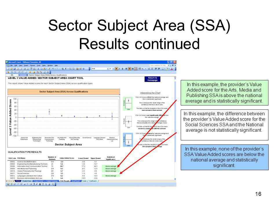 Sector Subject Area (SSA) Results continued