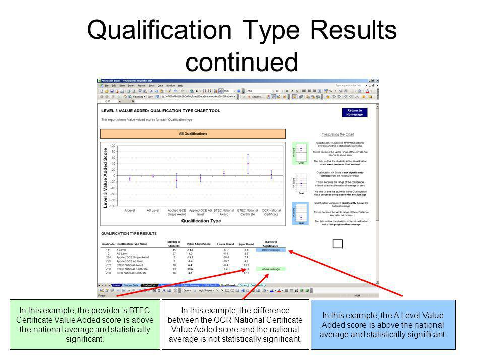 Qualification Type Results continued