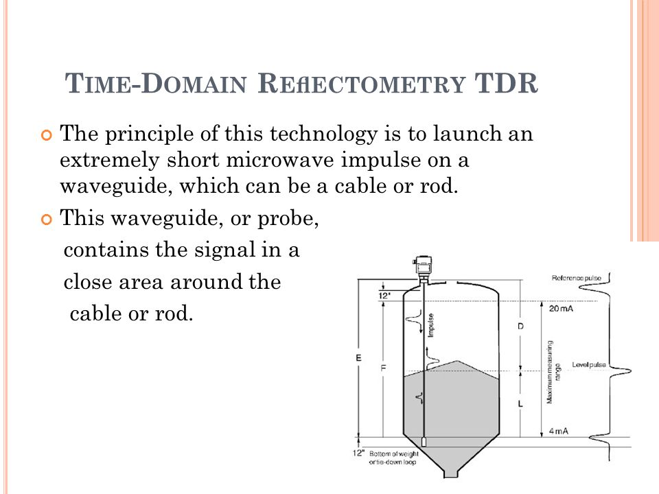 Time-Domain Reflectometry TDR