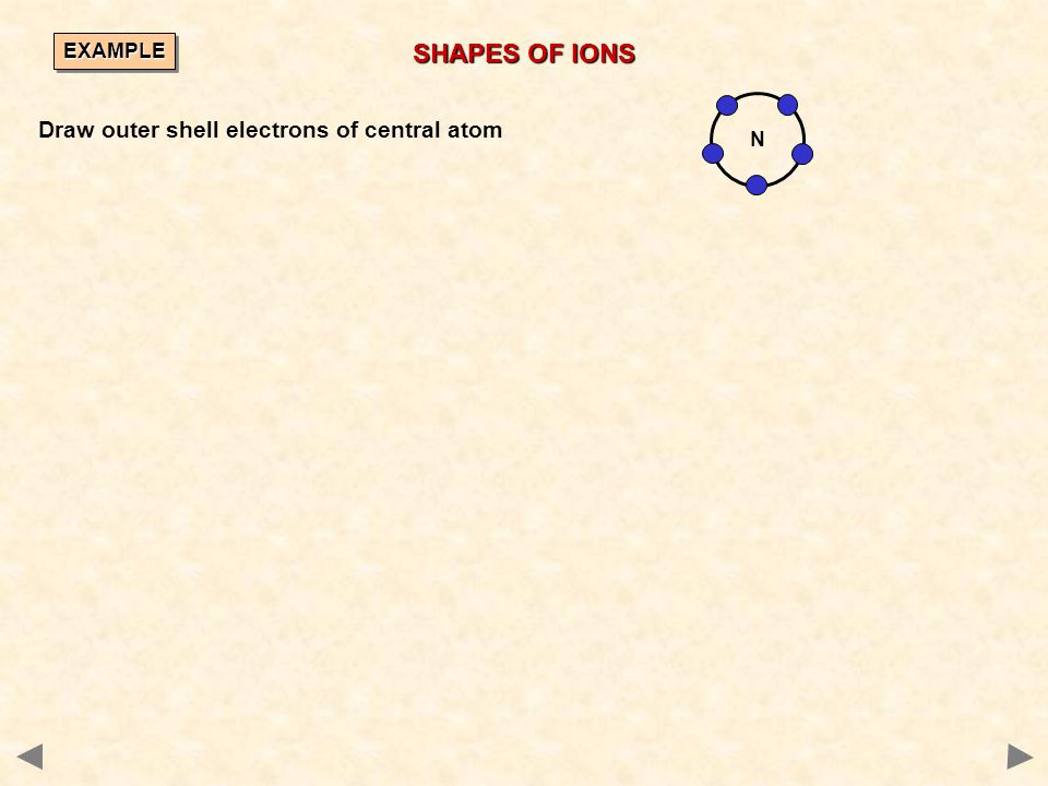 EXAMPLE SHAPES OF IONS N Draw outer shell electrons of central atom