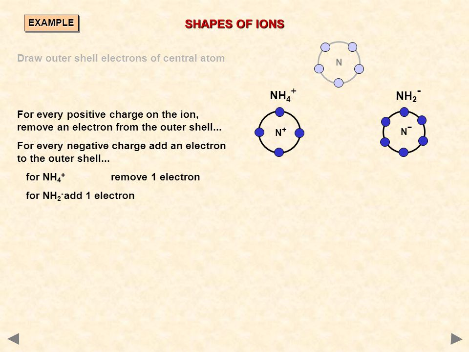 SHAPES OF IONS NH4+ NH2- Draw outer shell electrons of central atom