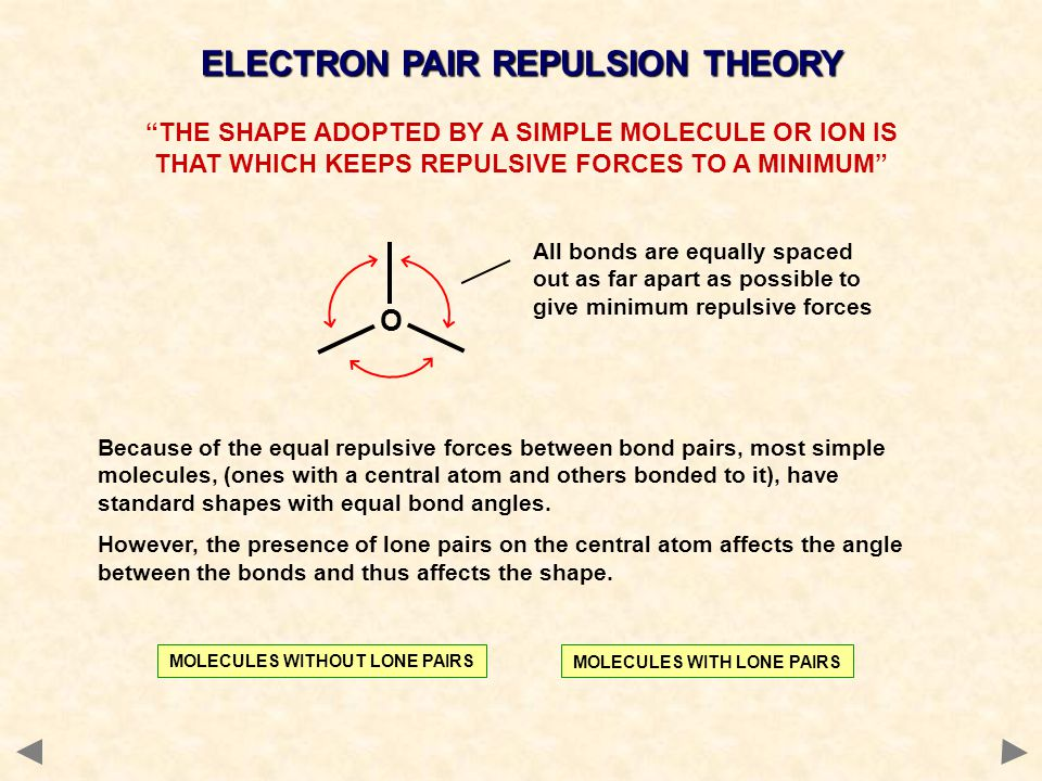 ELECTRON PAIR REPULSION THEORY