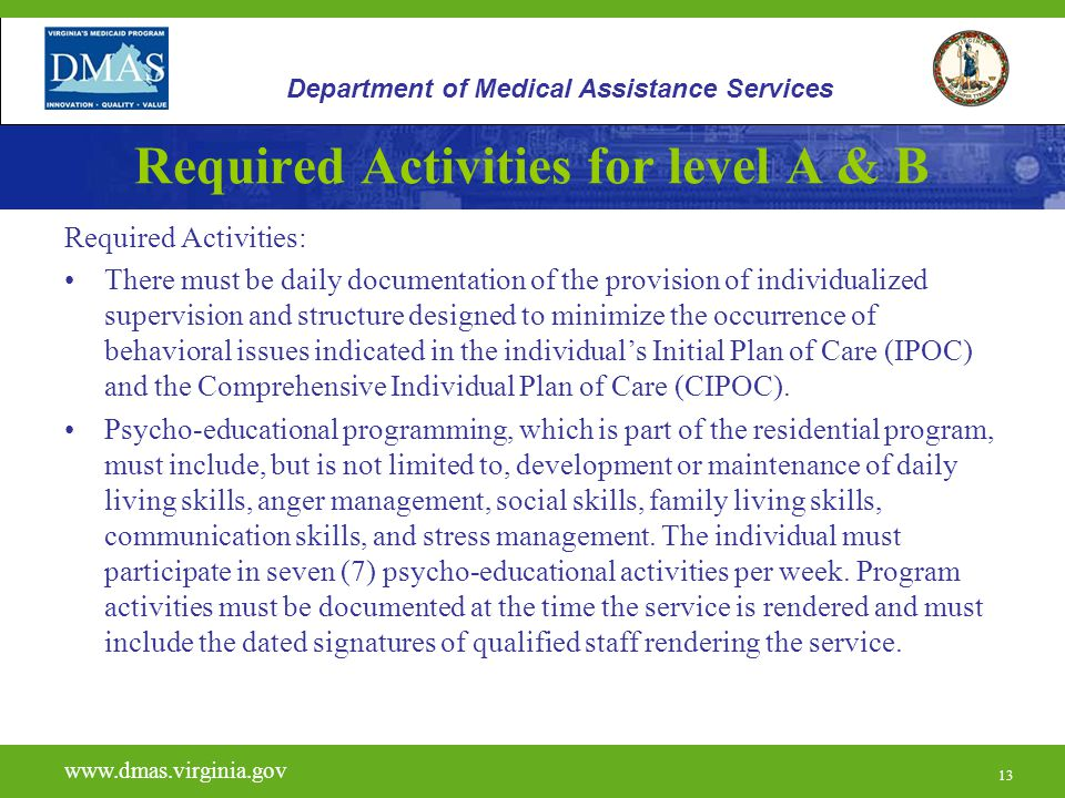Required Activities for level A & B