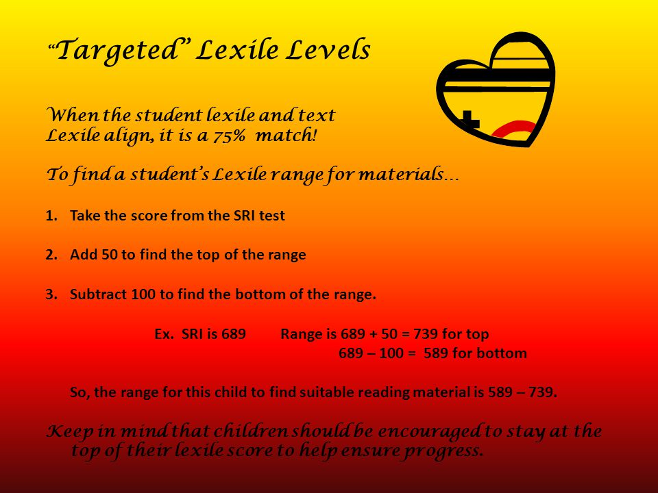 Targeted Lexile Levels