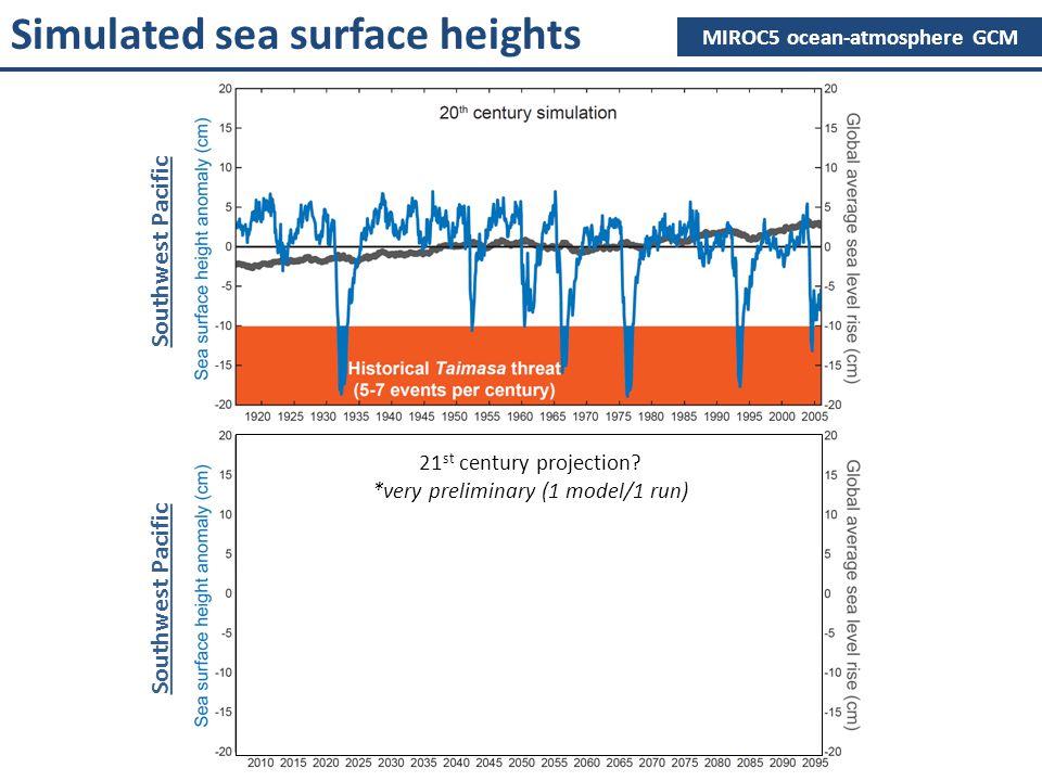 MIROC5 ocean-atmosphere GCM