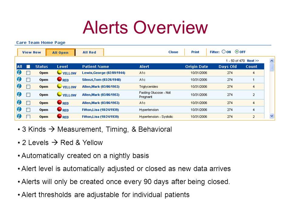 Alerts Overview 3 Kinds  Measurement, Timing, & Behavioral