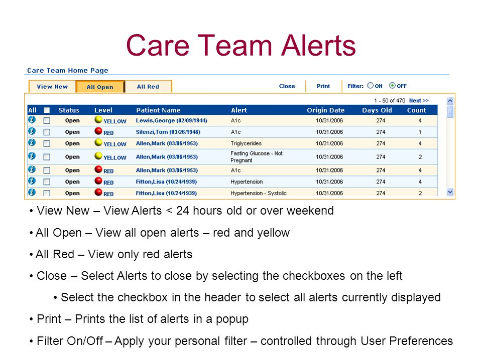 Care Team AlertsView New – View Alerts < 24 hours old or over weekend. All Open – View all open alerts – red and yellow.