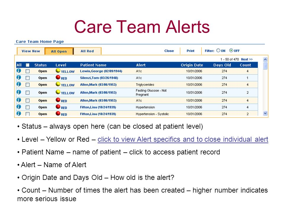 Care Team Alerts Status – always open here (can be closed at patient level)