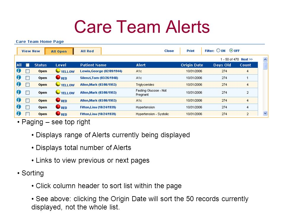 Care Team Alerts Paging – see top right