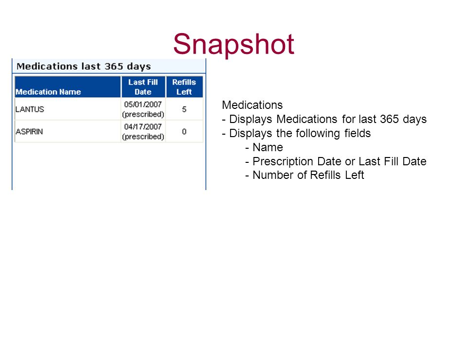 Snapshot Medications Displays Medications for last 365 days