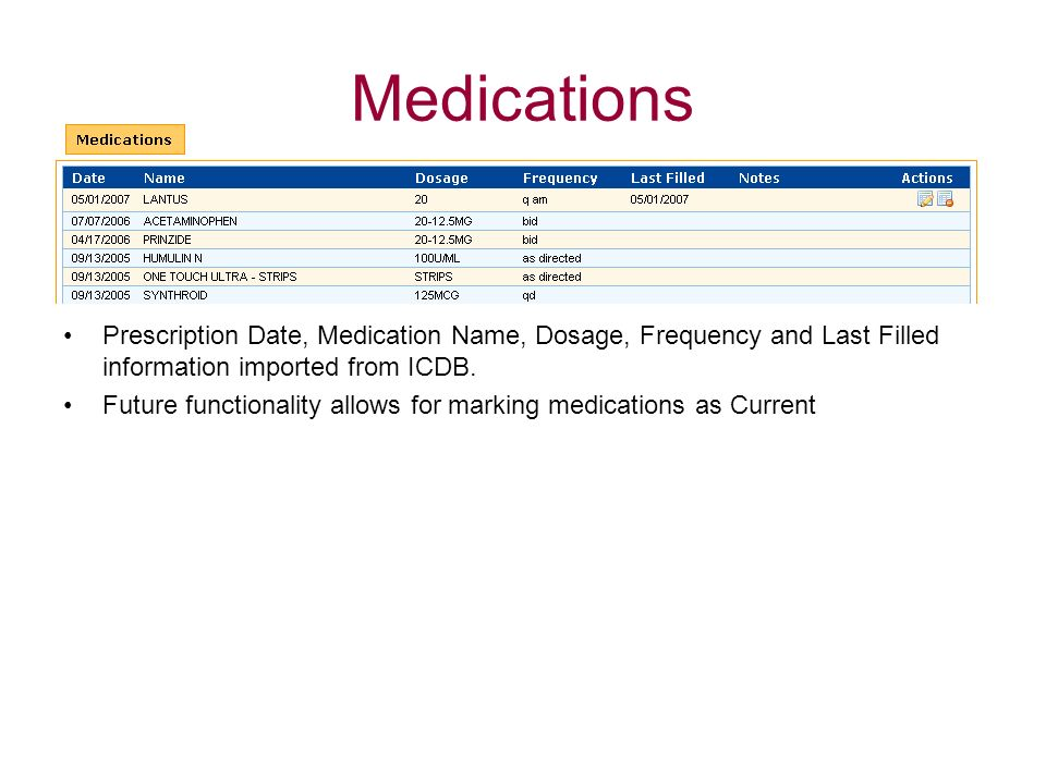 MedicationsPrescription Date, Medication Name, Dosage, Frequency and Last Filled information imported from ICDB.