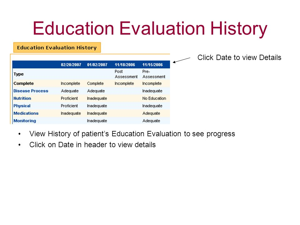 Education Evaluation History