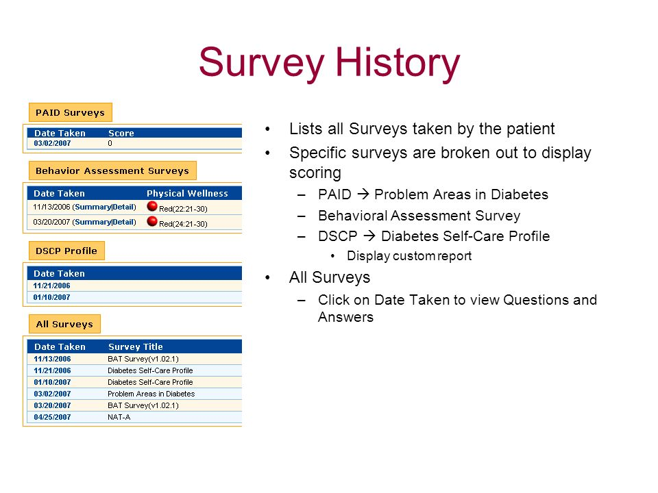 Survey History Lists all Surveys taken by the patient