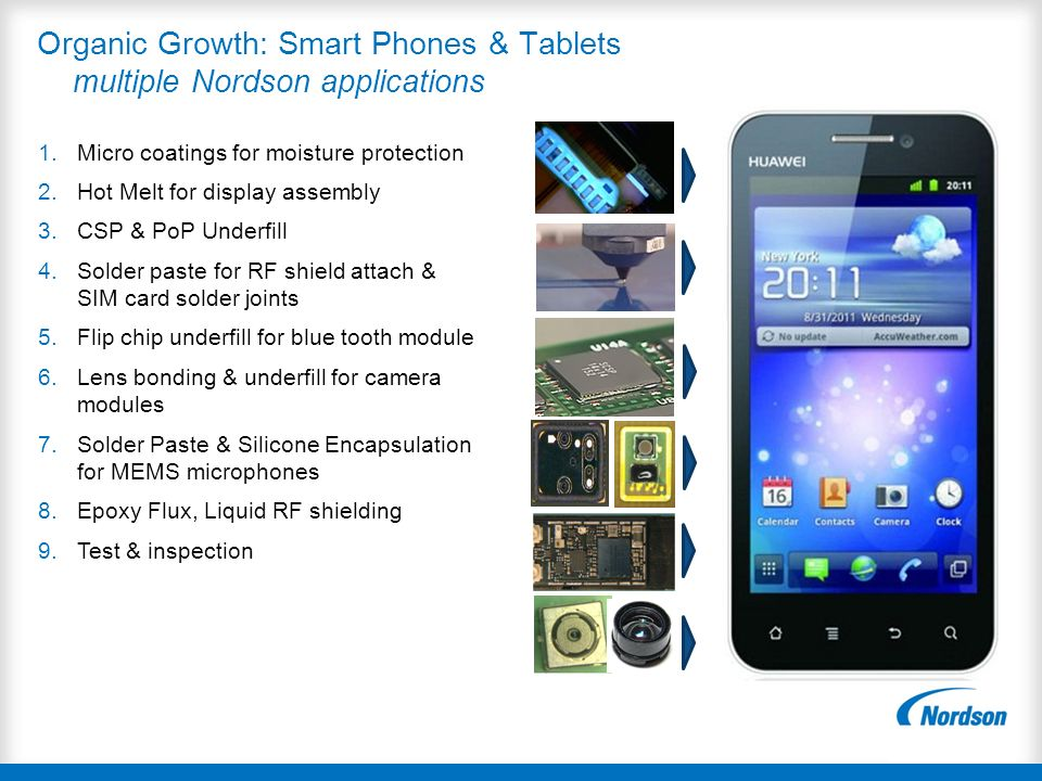 Organic Growth: Smart Phones & Tablets multiple Nordson applications