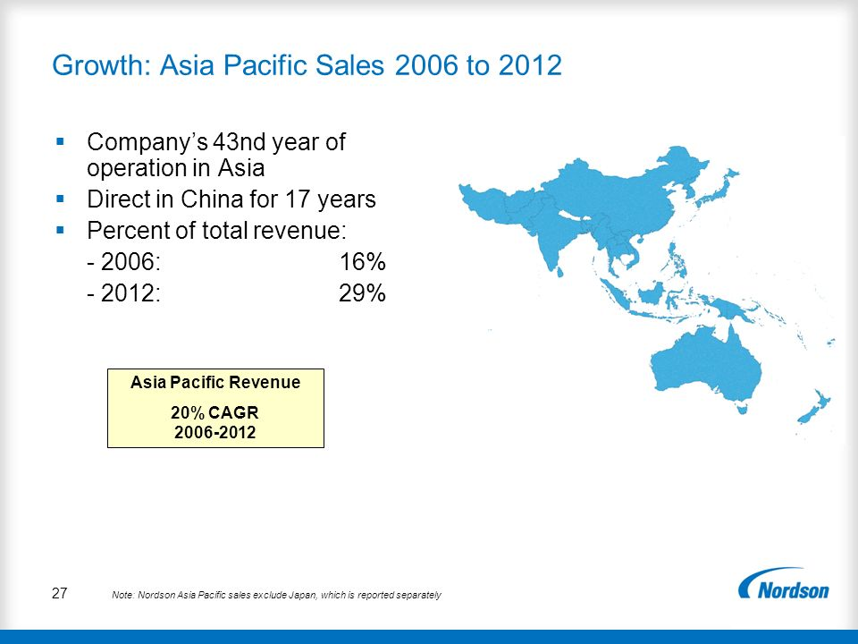 Growth: Asia Pacific Sales 2006 to 2012